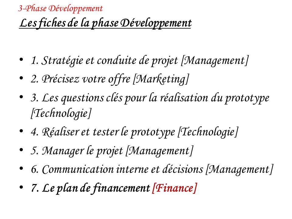 Les fiches de la phase Développement 1. Stratégie et conduite de projet [Management] 2. Précisez votre offre [Marketing] 3. Les questions clés pour la
