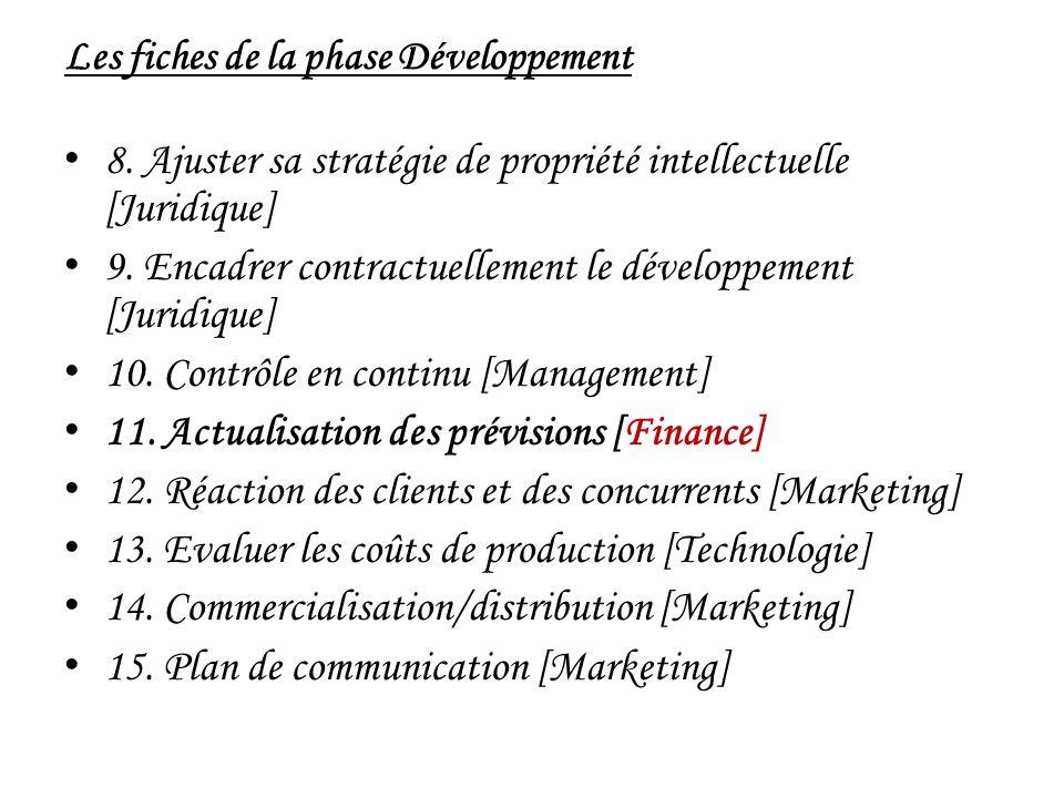 Les fiches de la phase Développement 8. Ajuster sa stratégie de propriété intellectuelle [Juridique] 9. Encadrer contractuellement le développement [J