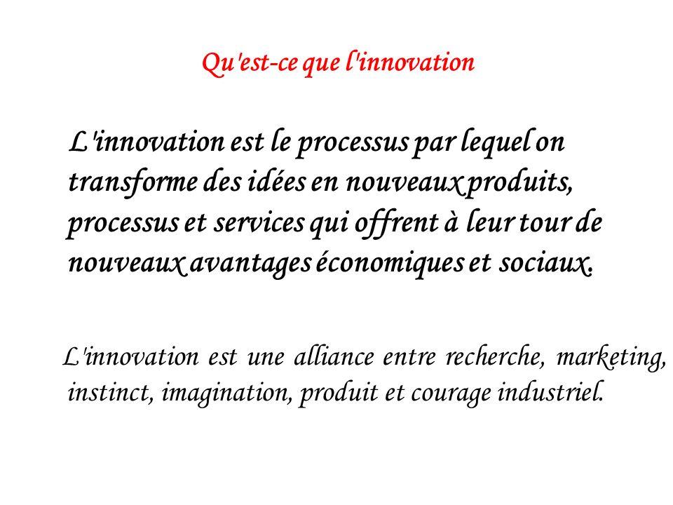 Qu'est-ce que l'innovation L'innovation est le processus par lequel on transforme des idées en nouveaux produits, processus et services qui offrent à