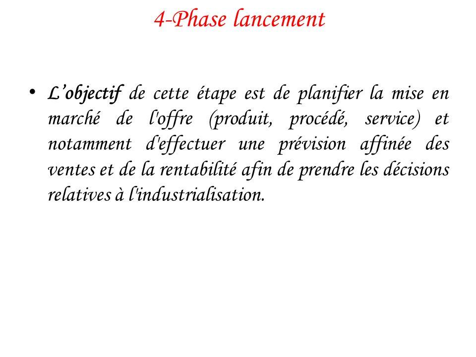 4-Phase lancement Lobjectif de cette étape est de planifier la mise en marché de l'offre (produit, procédé, service) et notamment d'effectuer une prév