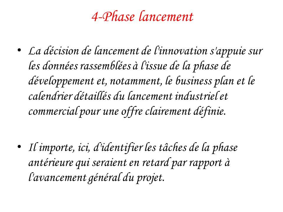 4-Phase lancement La décision de lancement de l'innovation s'appuie sur les données rassemblées à l'issue de la phase de développement et, notamment,