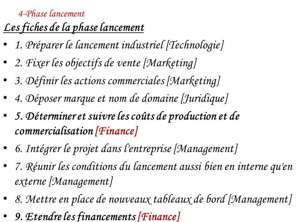 4-Phase lancement Les fiches de la phase lancement 1. Préparer le lancement industriel [Technologie] 2. Fixer les objectifs de vente [Marketing] 3. Dé