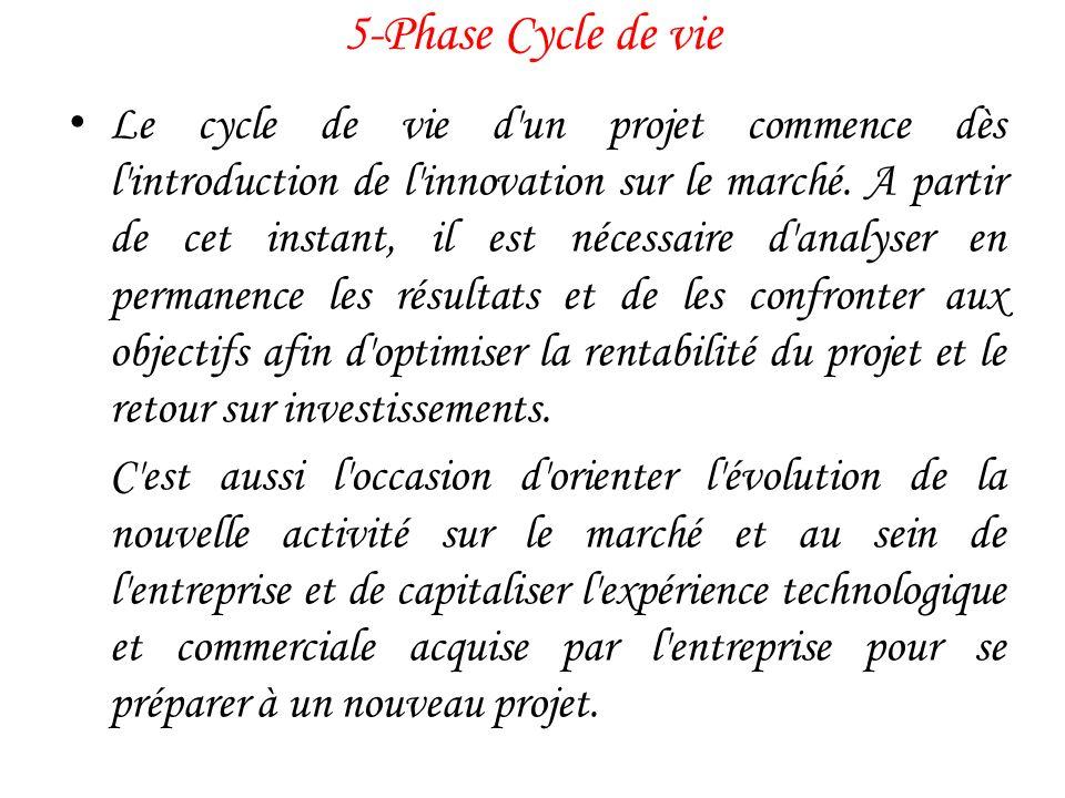 5-Phase Cycle de vie Le cycle de vie d'un projet commence dès l'introduction de l'innovation sur le marché. A partir de cet instant, il est nécessaire