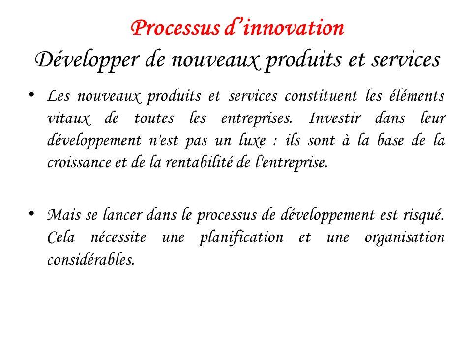 Processus dinnovation Développer de nouveaux produits et services Les nouveaux produits et services constituent les éléments vitaux de toutes les entr