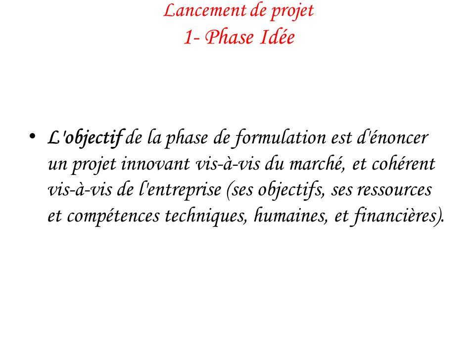 Lancement de projet 1- Phase Idée L'objectif de la phase de formulation est d'énoncer un projet innovant vis-à-vis du marché, et cohérent vis-à-vis de