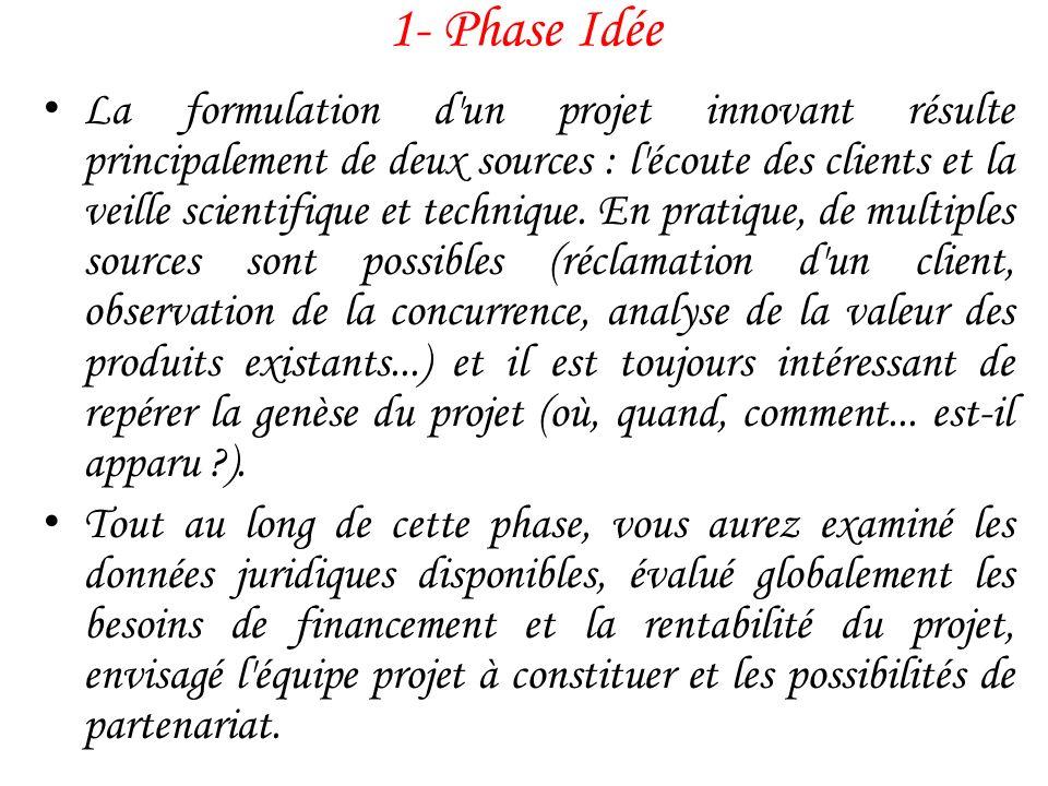 1- Phase Idée La formulation d'un projet innovant résulte principalement de deux sources : l'écoute des clients et la veille scientifique et technique