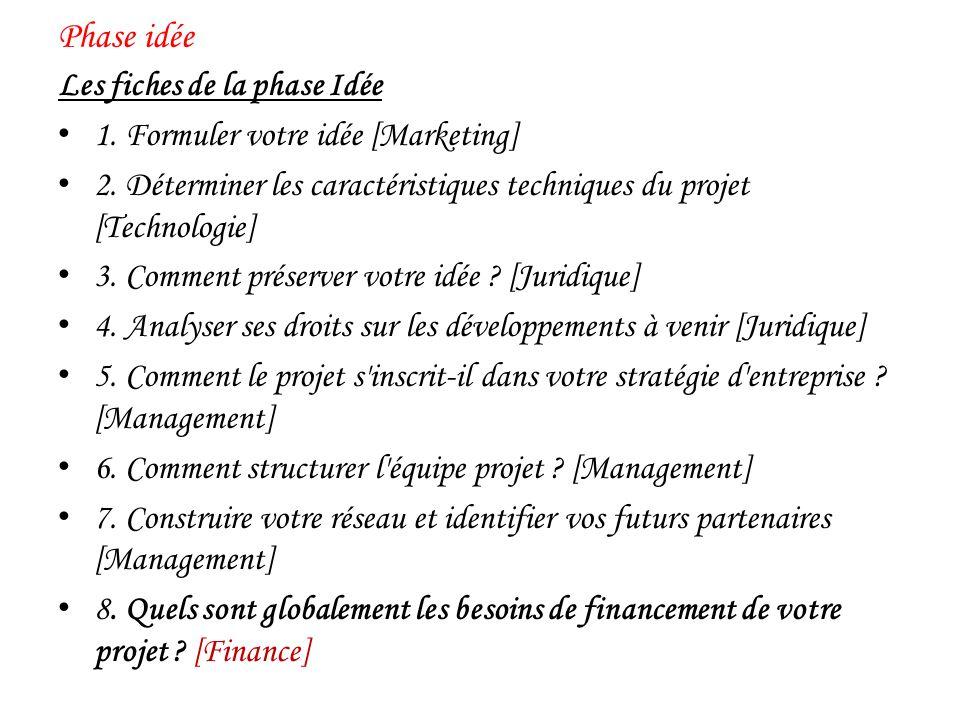 Phase idée Les fiches de la phase Idée 1. Formuler votre idée [Marketing] 2. Déterminer les caractéristiques techniques du projet [Technologie] 3. Com
