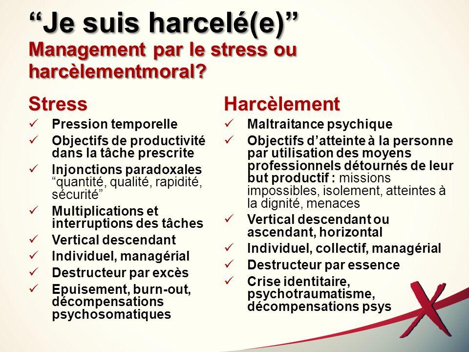 Je suis harcelé(e) Management par le stress ou harcèlementmoral? Stress Pression temporelle Objectifs de productivité dans la tâche prescrite Injoncti