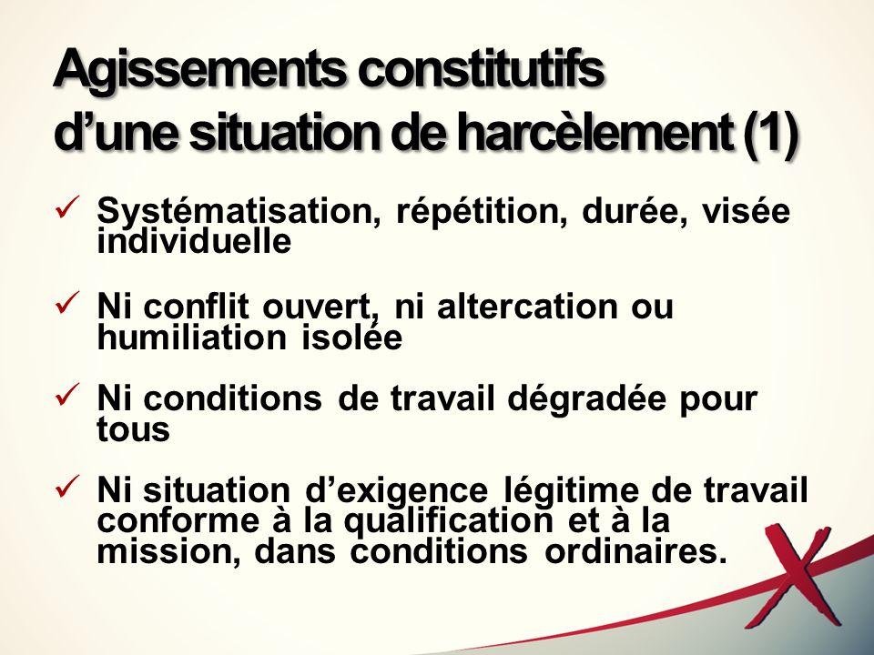 Agissements constitutifs dune situation de harcèlement (1) Systématisation, répétition, durée, visée individuelle Ni conflit ouvert, ni altercation ou