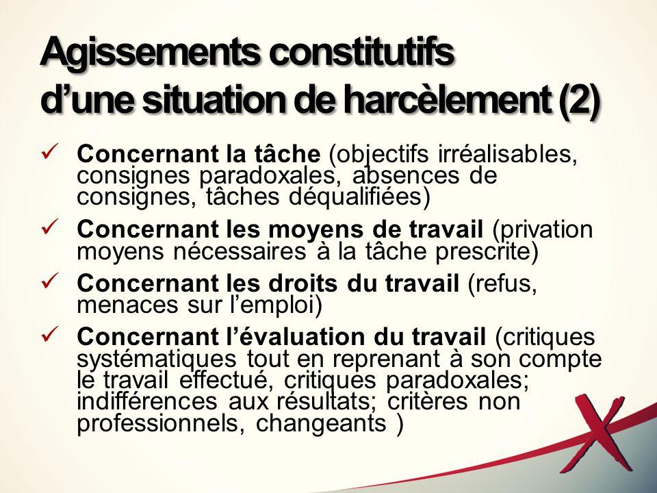 Agissements constitutifs dune situation de harcèlement (2) Concernant la tâche (objectifs irréalisables, consignes paradoxales, absences de consignes,