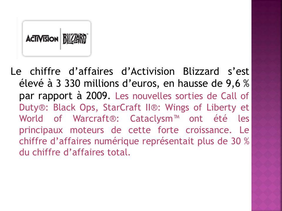 Le chiffre daffaires dActivision Blizzard sest élevé à 3 330 millions deuros, en hausse de 9,6 % par rapport à 2009.