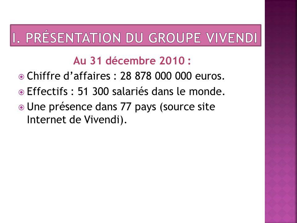 Vivendi est un groupe qui possède cinq filiales principales