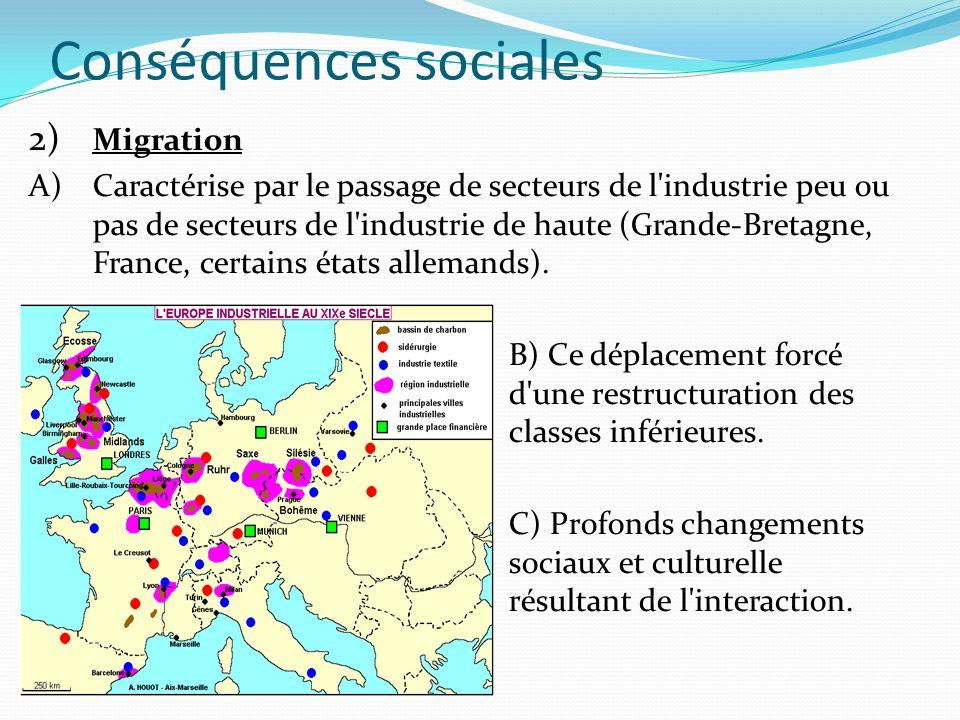 Conséquences sociales 2) Migration A)Caractérise par le passage de secteurs de l'industrie peu ou pas de secteurs de l'industrie de haute (Grande-Bret
