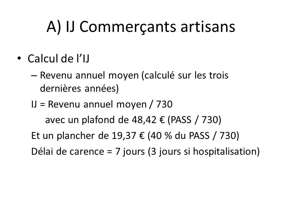 A) IJ Commerçants artisans Calcul de lIJ – Revenu annuel moyen (calculé sur les trois dernières années) IJ = Revenu annuel moyen / 730 avec un plafond