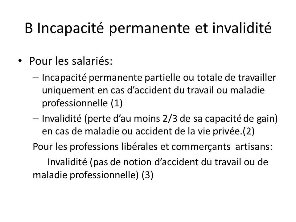 B Incapacité permanente et invalidité Pour les salariés: – Incapacité permanente partielle ou totale de travailler uniquement en cas daccident du trav