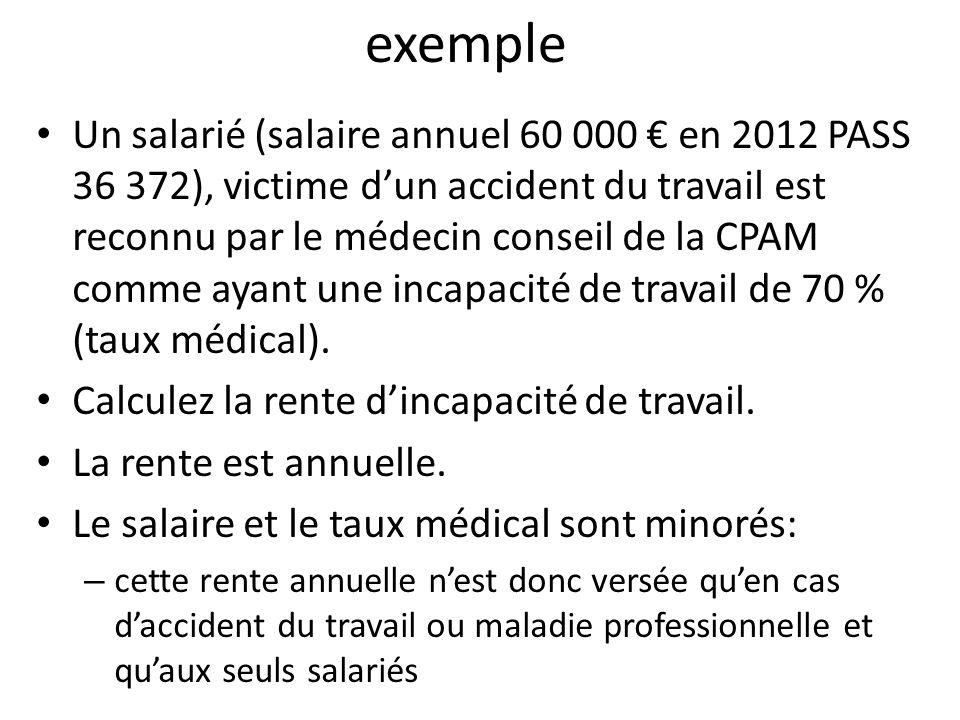 exemple Un salarié (salaire annuel 60 000 en 2012 PASS 36 372), victime dun accident du travail est reconnu par le médecin conseil de la CPAM comme ay