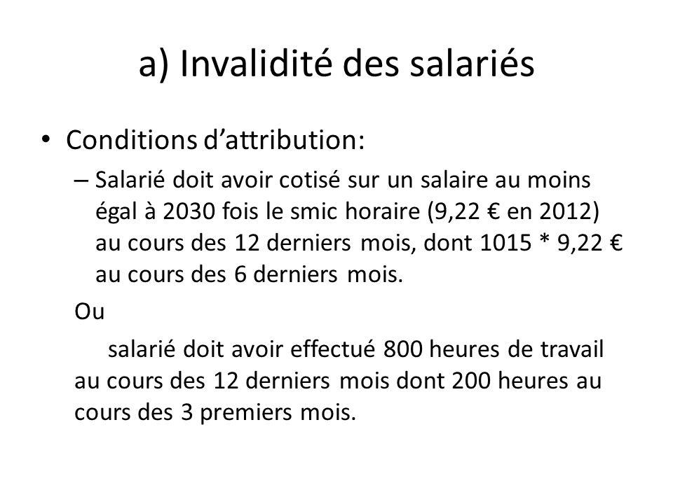 a) Invalidité des salariés Conditions dattribution: – Salarié doit avoir cotisé sur un salaire au moins égal à 2030 fois le smic horaire (9,22 en 2012