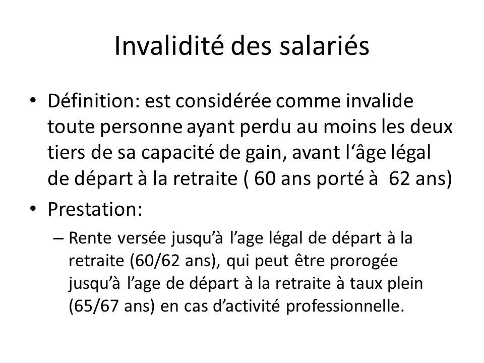 Invalidité des salariés Définition: est considérée comme invalide toute personne ayant perdu au moins les deux tiers de sa capacité de gain, avant lâg