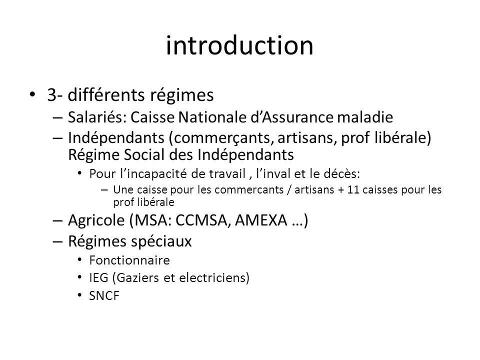 introduction 3- différents régimes – Salariés: Caisse Nationale dAssurance maladie – Indépendants (commerçants, artisans, prof libérale) Régime Social