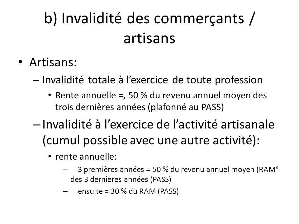 b) Invalidité des commerçants / artisans Artisans: – Invalidité totale à lexercice de toute profession Rente annuelle =, 50 % du revenu annuel moyen d