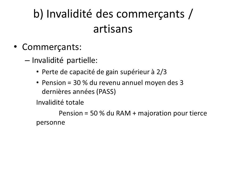 b) Invalidité des commerçants / artisans Commerçants: – Invalidité partielle: Perte de capacité de gain supérieur à 2/3 Pension = 30 % du revenu annue