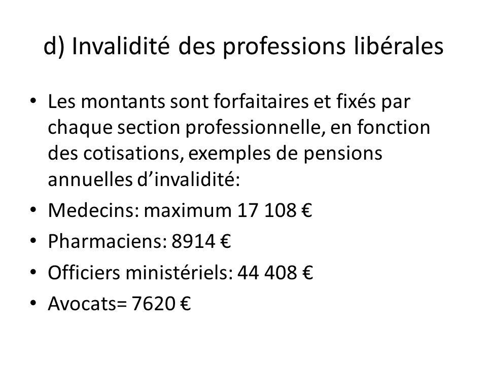 d) Invalidité des professions libérales Les montants sont forfaitaires et fixés par chaque section professionnelle, en fonction des cotisations, exemp