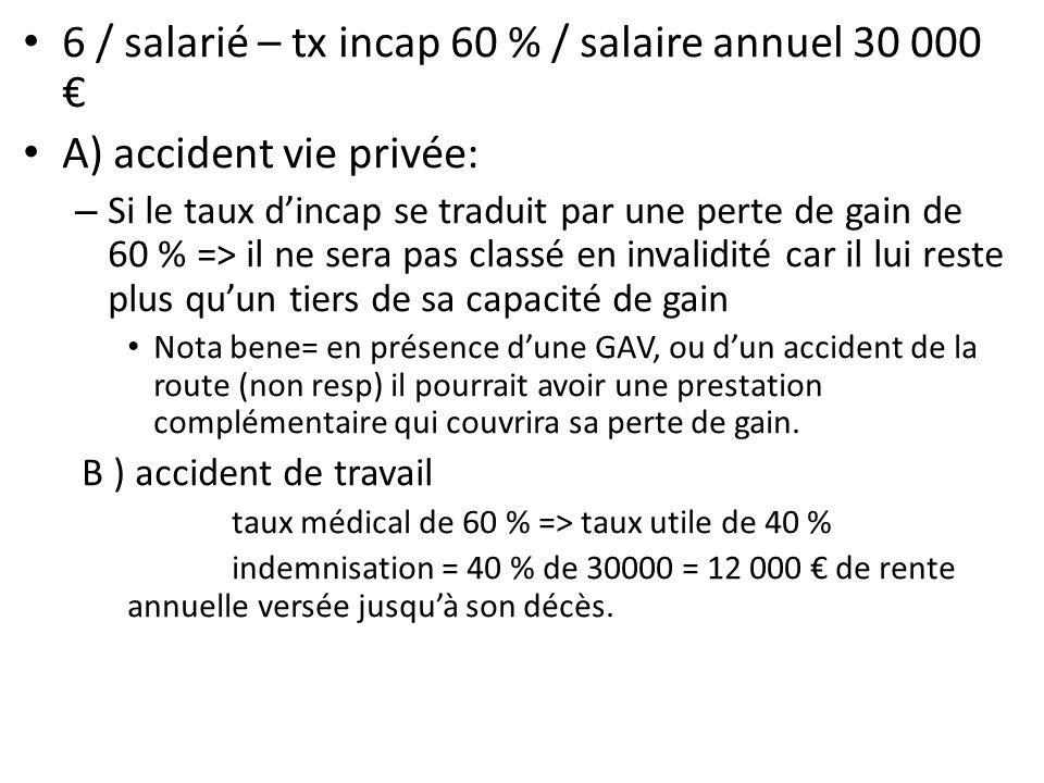 6 / salarié – tx incap 60 % / salaire annuel 30 000 A) accident vie privée: – Si le taux dincap se traduit par une perte de gain de 60 % => il ne sera
