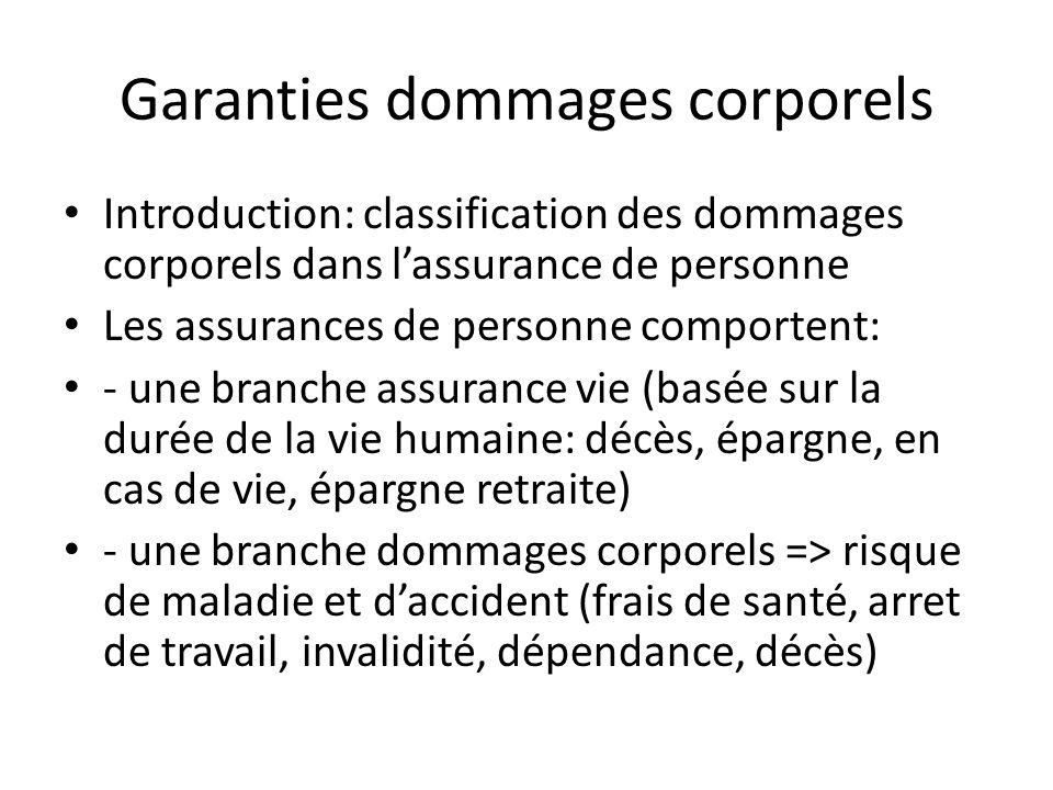 Garanties dommages corporels Introduction: classification des dommages corporels dans lassurance de personne Les assurances de personne comportent: -