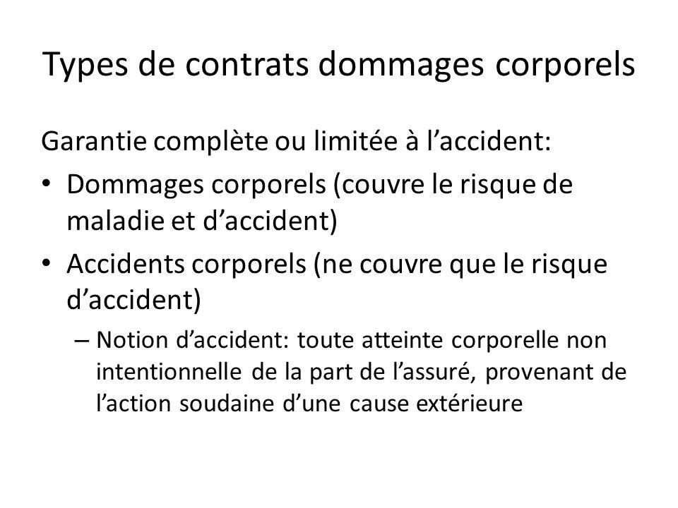 Types de contrats dommages corporels Garantie complète ou limitée à laccident: Dommages corporels (couvre le risque de maladie et daccident) Accidents