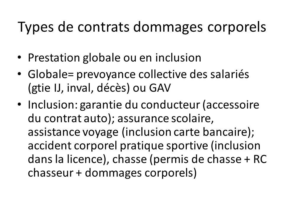 Types de contrats dommages corporels Prestation globale ou en inclusion Globale= prevoyance collective des salariés (gtie IJ, inval, décès) ou GAV Inc