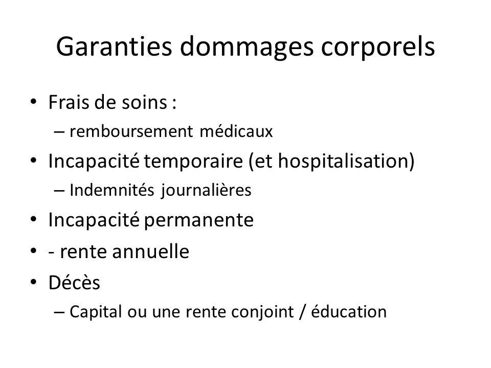 Garanties dommages corporels Frais de soins : – remboursement médicaux Incapacité temporaire (et hospitalisation) – Indemnités journalières Incapacité