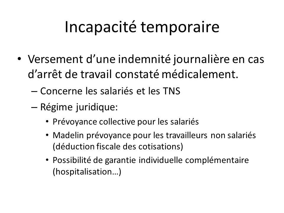 Incapacité temporaire Versement dune indemnité journalière en cas darrêt de travail constaté médicalement. – Concerne les salariés et les TNS – Régime