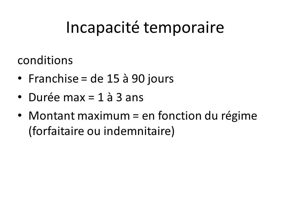 Incapacité temporaire conditions Franchise = de 15 à 90 jours Durée max = 1 à 3 ans Montant maximum = en fonction du régime (forfaitaire ou indemnitai