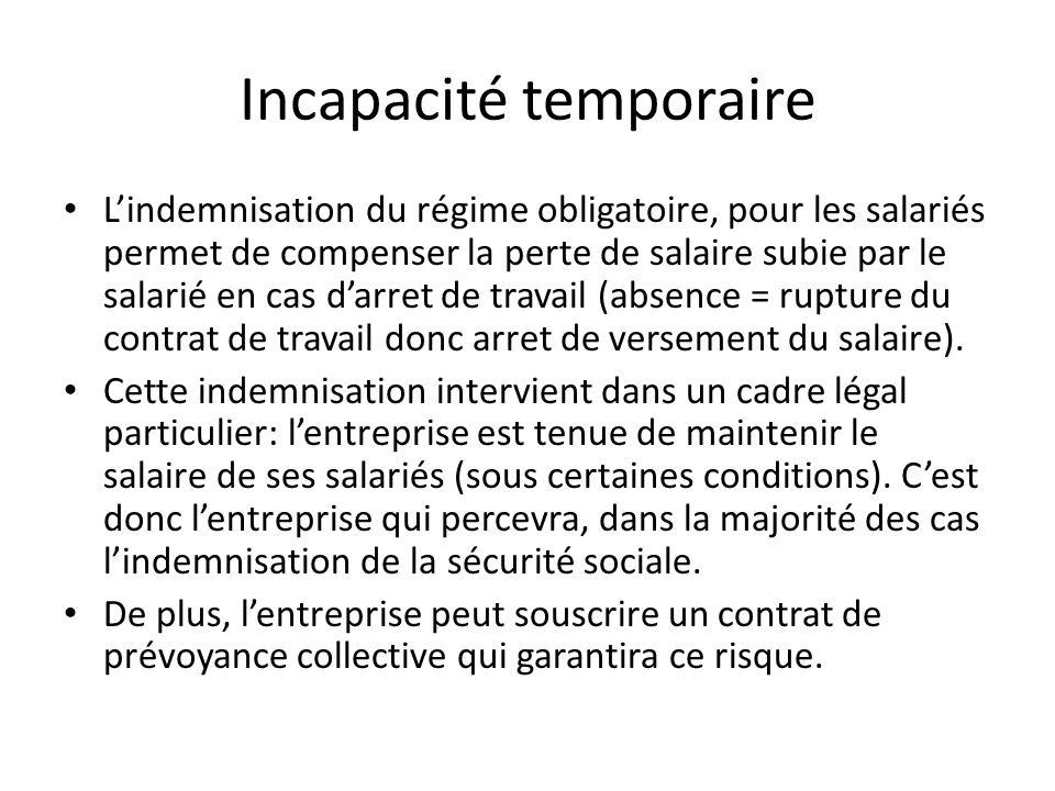 Incapacité temporaire Lindemnisation du régime obligatoire, pour les salariés permet de compenser la perte de salaire subie par le salarié en cas darr