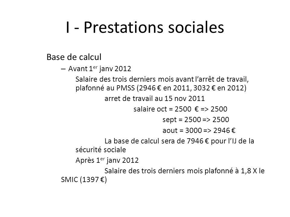 I - Prestations sociales Base de calcul – Avant 1 er janv 2012 Salaire des trois derniers mois avant larrêt de travail, plafonné au PMSS (2946 en 2011