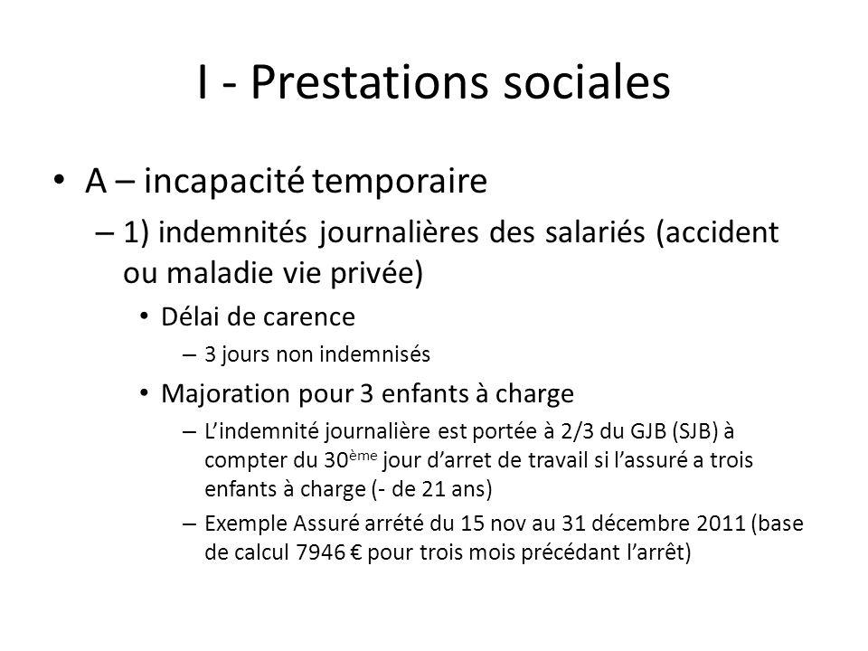 I - Prestations sociales A – incapacité temporaire – 1) indemnités journalières des salariés (accident ou maladie vie privée) Délai de carence – 3 jou