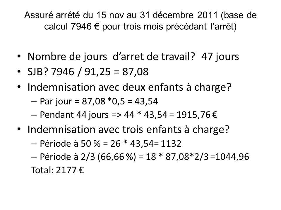 Assuré arrété du 15 nov au 31 décembre 2011 (base de calcul 7946 pour trois mois précédant larrêt) Nombre de jours darret de travail? 47 jours SJB? 79