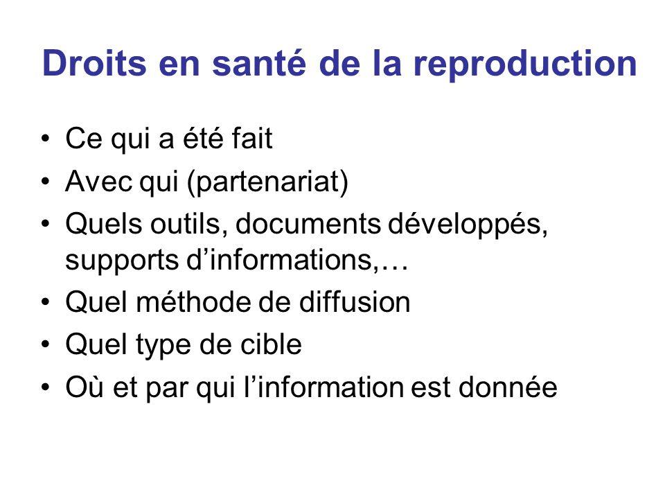 Droits en santé de la reproduction Ce qui a été fait Avec qui (partenariat) Quels outils, documents développés, supports dinformations,… Quel méthode de diffusion Quel type de cible Où et par qui linformation est donnée