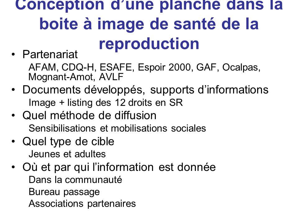 Conception dune planche dans la boite à image de santé de la reproduction Partenariat AFAM, CDQ-H, ESAFE, Espoir 2000, GAF, Ocalpas, Mognant-Amot, AVL