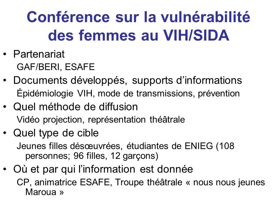 Conférence sur la vulnérabilité des femmes au VIH/SIDA Partenariat GAF/BERI, ESAFE Documents développés, supports dinformations Épidémiologie VIH, mod