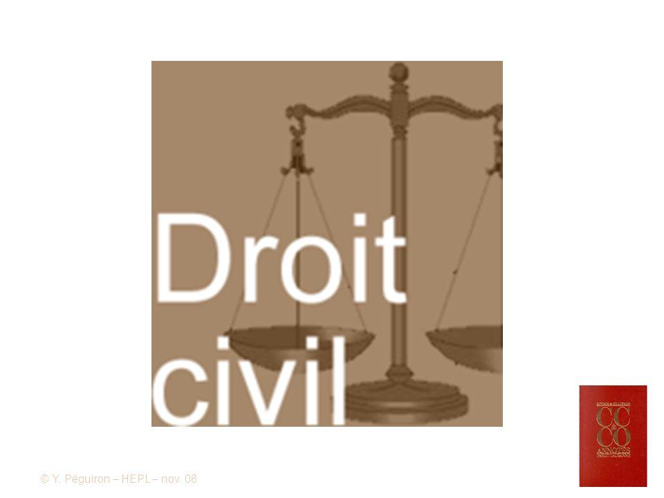 Retrait de la capacité civile l On peut retirer lexercice mais pas la jouissance des droits civils.