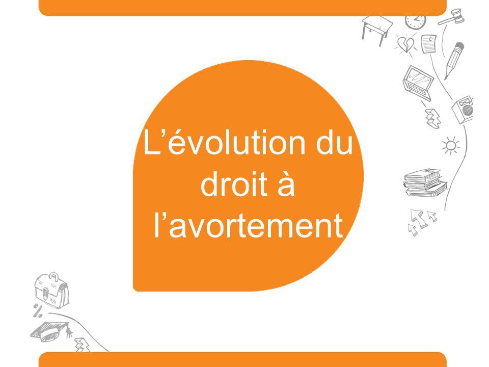 Lévolution du droit à lavortement