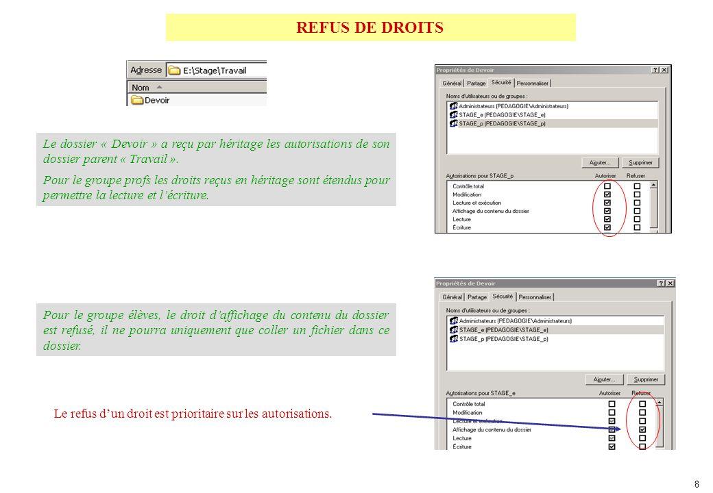REFUS DE DROITS 8 Le refus dun droit est prioritaire sur les autorisations.