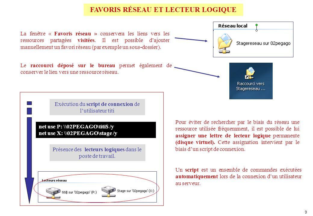 net use P: \\02PEGAGO\titi$ /y net use X: \\02PEGAGO\stage /y Un script est un ensemble de commandes exécutées automatiquement lors de la connexion dun utilisateur au serveur.