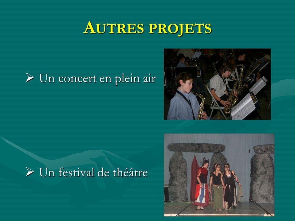 A UTRES PROJETS Un concert en plein air Un concert en plein air Un festival de théâtre Un festival de théâtre