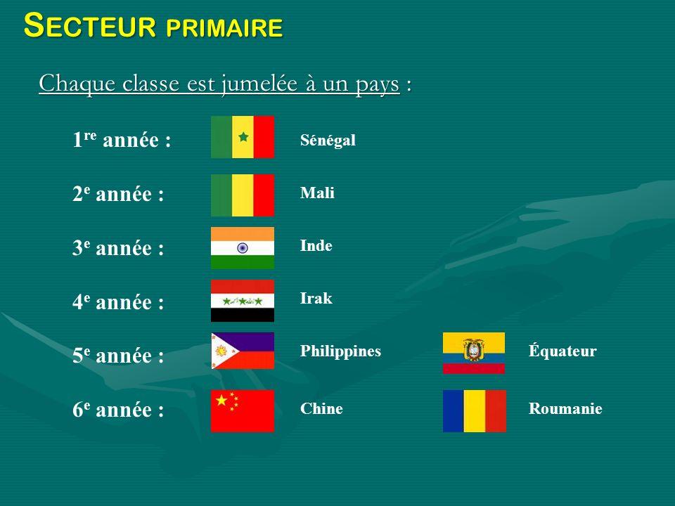 S ECTEUR PRIMAIRE Chaque classe est jumelée à un pays : 1 re année : 2 e année : 3 e année : 4 e année : 5 e année : 6 e année : Sénégal Mali Inde Ira