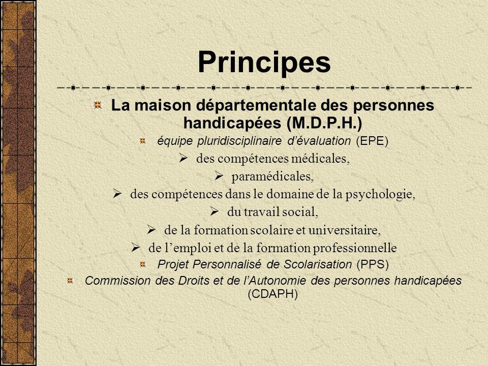 Principes La maison départementale des personnes handicapées (M.D.P.H.) équipe pluridisciplinaire dévaluation (EPE) des compétences médicales, paramédicales, des compétences dans le domaine de la psychologie, du travail social, de la formation scolaire et universitaire, de lemploi et de la formation professionnelle Projet Personnalisé de Scolarisation (PPS) Commission des Droits et de lAutonomie des personnes handicapées (CDAPH)