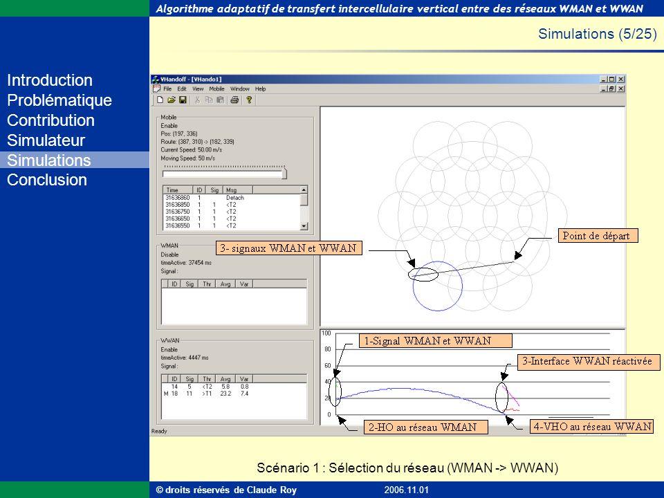Algorithme adaptatif de transfert intercellulaire vertical entre des réseaux WMAN et WWAN 32 de 55 Introduction Problématique Contribution Simulateur