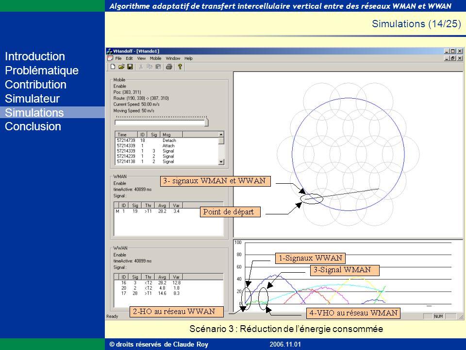 Algorithme adaptatif de transfert intercellulaire vertical entre des réseaux WMAN et WWAN 41 de 55 Introduction Problématique Contribution Simulateur