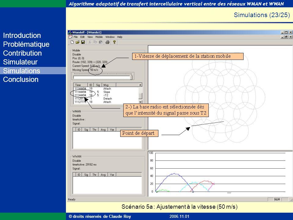 Algorithme adaptatif de transfert intercellulaire vertical entre des réseaux WMAN et WWAN 50 de 55 Introduction Problématique Contribution Simulateur
